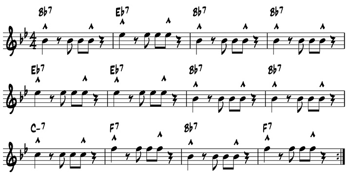 Example of a riff-based solo using the roots of each chord on the B flat blues