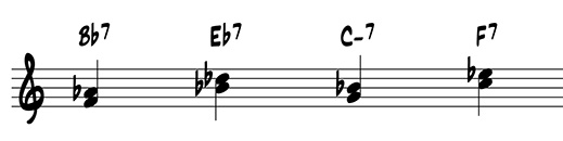 Scale degrees 5 and 7 for the B flat blues chords